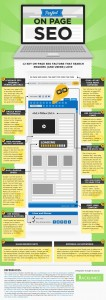 Infografica_SEO_on-page_large