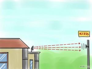 Direzionalità di un'antenna Wi-Fi
