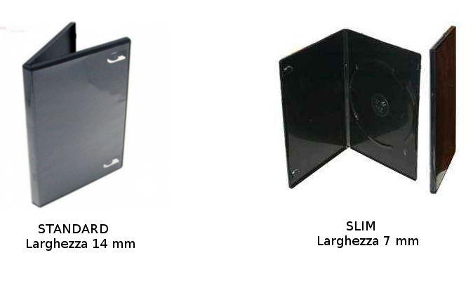 differenza larghezza tra cover standard e slim