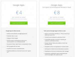 I costi di Gmail Apps a Luglio 2015