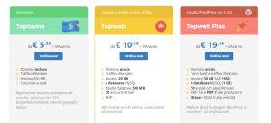 I prezzi di Tophost a Giugno 2018.