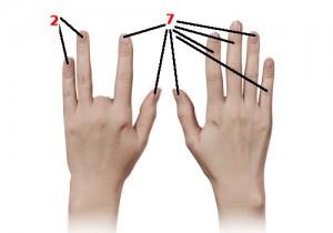 9 x 3: calcola la tabellina del 9 con le mani
